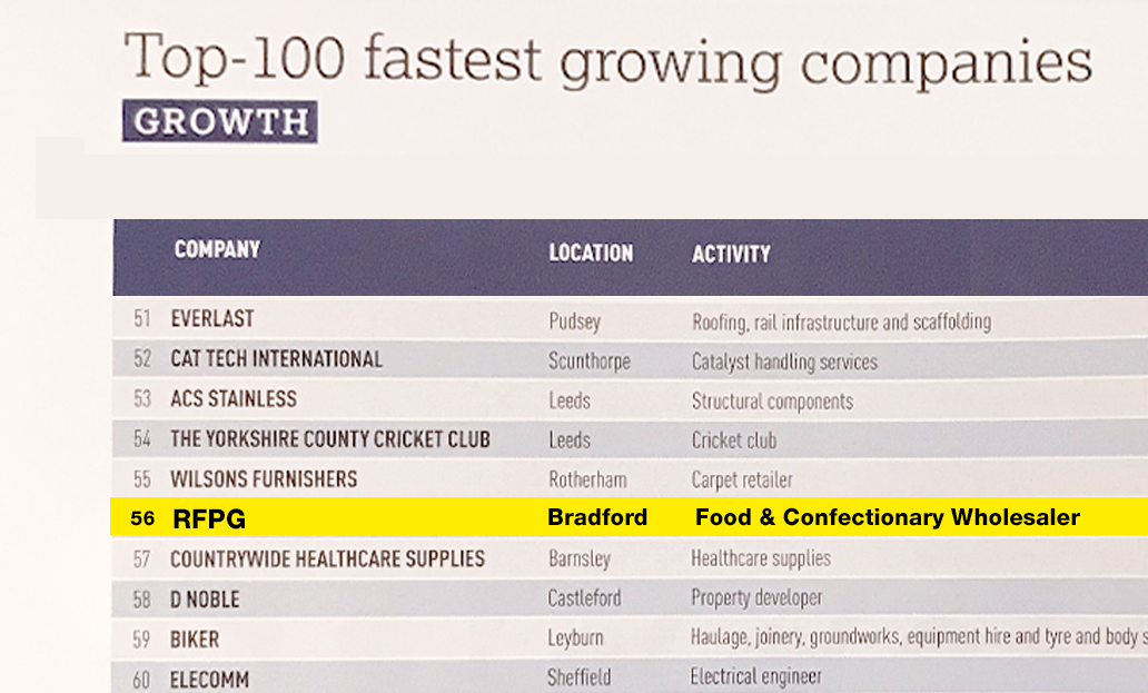 RFPLC In Top 100 Fastest Growing Companies